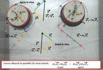 physique diffraction terminale s tp